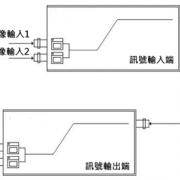 2路影像同軸訊號傳輸器