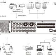 HM-H5XX04A 系列 8/16路五合一錄放影機
