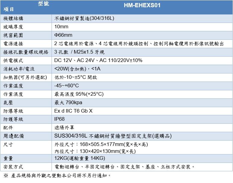 HM-EHEXS01產規